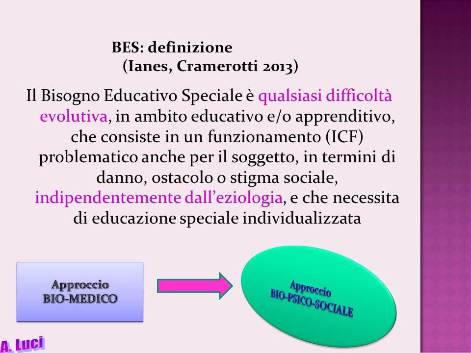 BES: definizione (Ianes, Cramerotti 2013) Il Bisogno Educativo Speciale è qualsiasi difficoltà evolutiva, in ambito educativo e/o apprenditivo, che consiste in un funzionamento (ICF) problematico anche per il soggetto, in termini di danno, ostacolo o stigma sociale, indipendentemente dall'eziologia, e che necessita di educazione speciale individualizzata