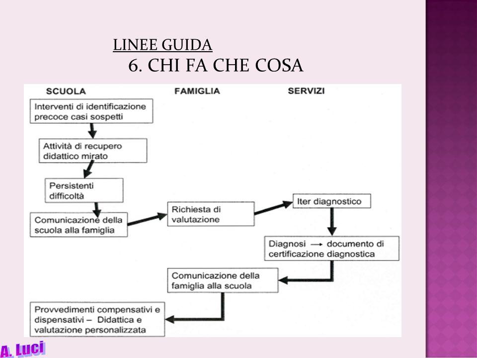 LINEE GUIDA 6. CHI FA CHE COSA