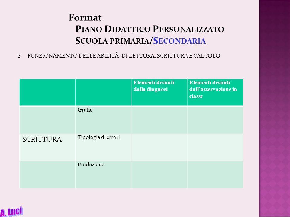 Format P IANO D IDATTICO P ERSONALIZZATO S CUOLA PRIMARIA /S ECONDARIA 2.FUNZIONAMENTO DELLE ABILITÀ DI LETTURA, SCRITTURA E CALCOLO Elementi desunti dalla diagnosi Elementi desunti dall'osservazione in classe Grafia SCRITTURA Tipologia di errori Produzione