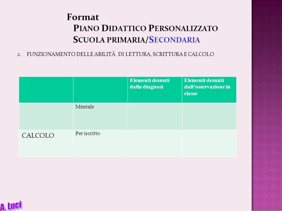Format P IANO D IDATTICO P ERSONALIZZATO S CUOLA PRIMARIA /S ECONDARIA 2.FUNZIONAMENTO DELLE ABILITÀ DI LETTURA, SCRITTURA E CALCOLO Elementi desunti dalla diagnosi Elementi desunti dall'osservazione in classe Mentale CALCOLO Per iscritto