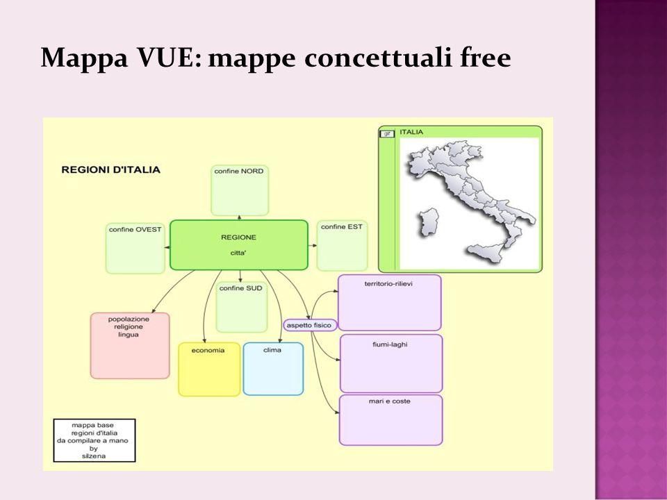 Mappa VUE: mappe concettuali free