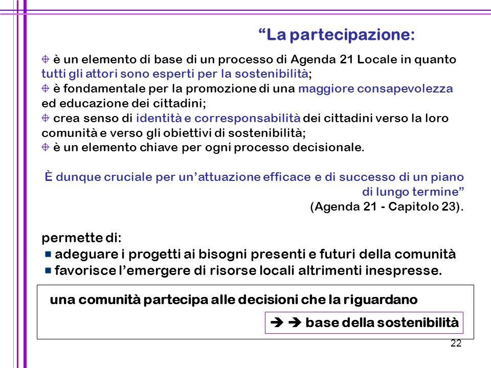 22 è un elemento di base di un processo di Agenda 21 Locale in quanto tutti gli attori sono esperti per la sostenibilità; è fondamentale per la promoz