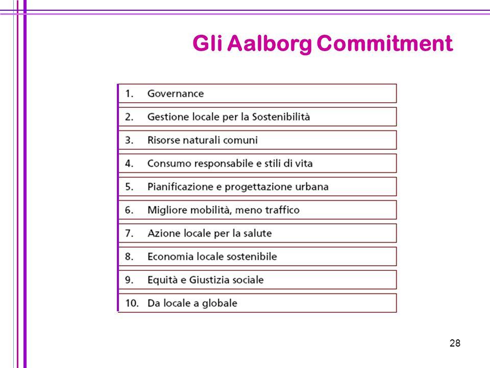28 Gli Aalborg Commitment