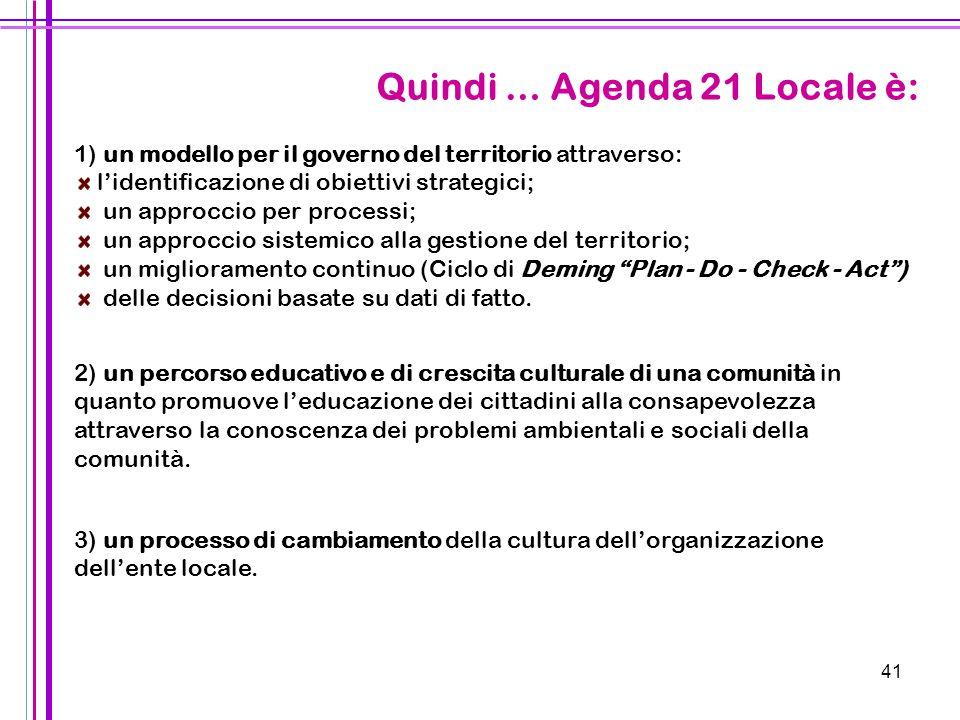 41 1) un modello per il governo del territorio attraverso: l'identificazione di obiettivi strategici; un approccio per processi; un approccio sistemic