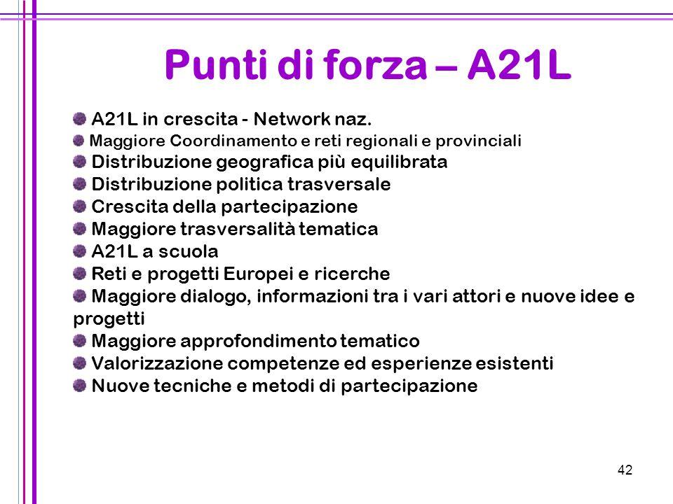 42 A21L in crescita - Network naz. Maggiore Coordinamento e reti regionali e provinciali Distribuzione geografica più equilibrata Distribuzione politi