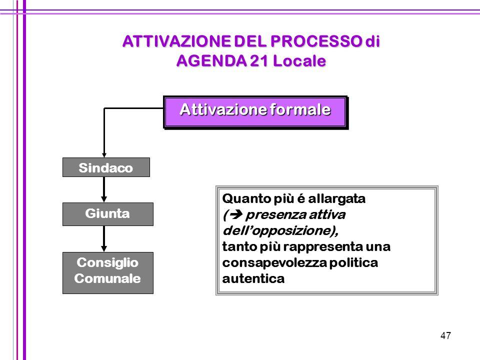 47 ATTIVAZIONE DEL PROCESSO di AGENDA 21 Locale Attivazione formale Sindaco Giunta Consiglio Comunale Quanto più é allargata (  presenza attiva dell'