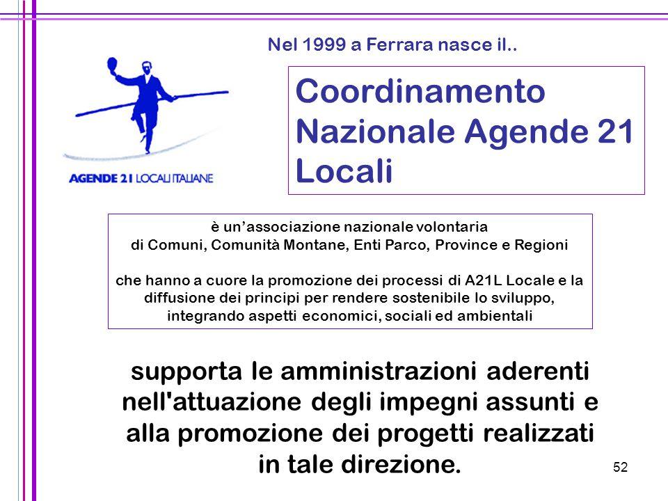 52 Coordinamento Nazionale Agende 21 Locali supporta le amministrazioni aderenti nell'attuazione degli impegni assunti e alla promozione dei progetti