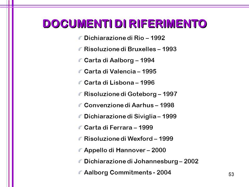 53 DOCUMENTI DI RIFERIMENTO Dichiarazione di Rio – 1992 Risoluzione di Bruxelles – 1993 Carta di Aalborg – 1994 Carta di Valencia – 1995 Carta di Lisb