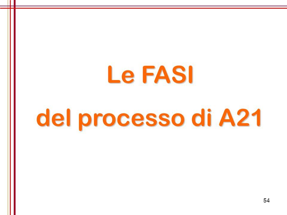 54 Le FASI del processo di A21