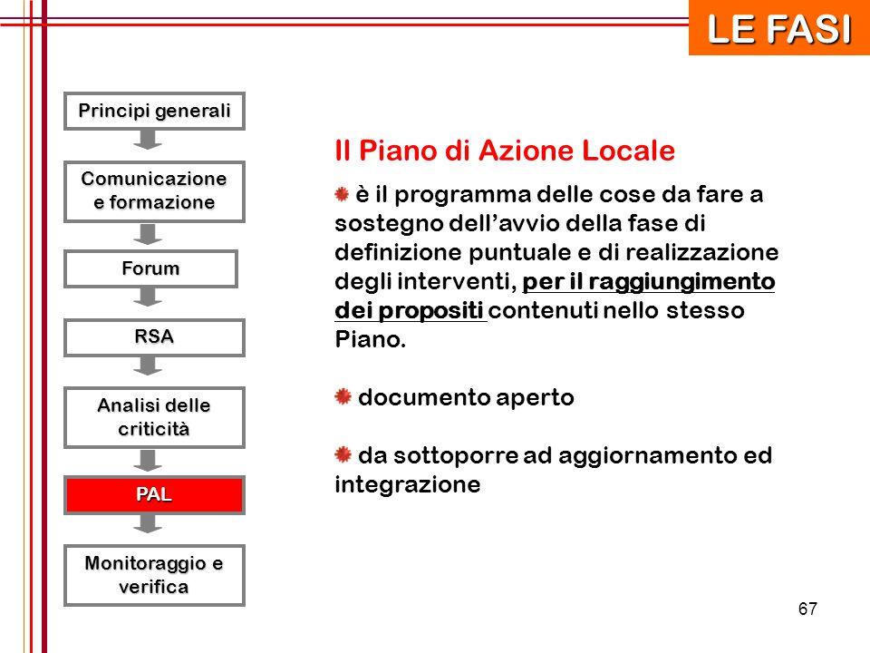 67 Principi generali RSA Forum Comunicazione e formazione Analisi delle criticità PAL Monitoraggio e verifica LE FASI Il Piano di Azione Locale è il p