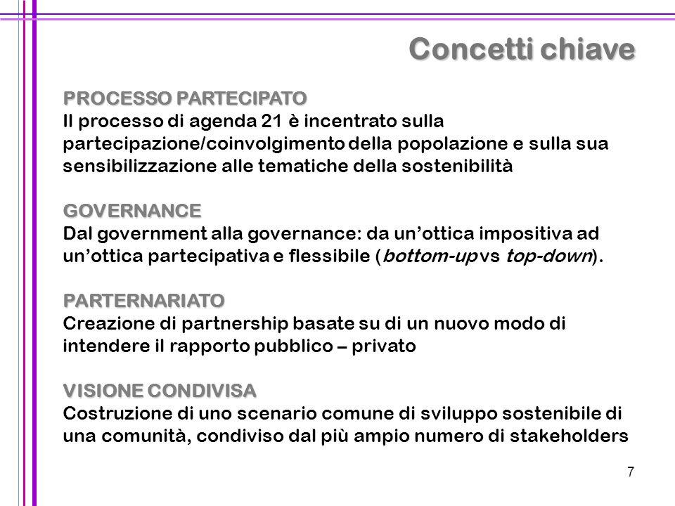7 PROCESSO PARTECIPATO Il processo di agenda 21 è incentrato sulla partecipazione/coinvolgimento della popolazione e sulla sua sensibilizzazione alle