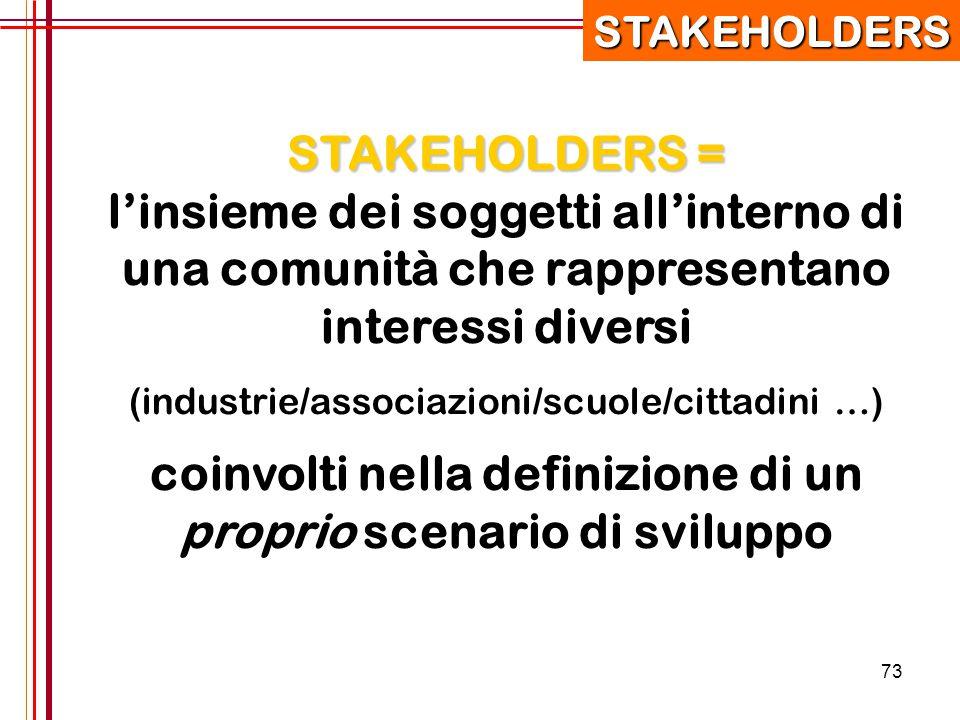 73 STAKEHOLDERS = l'insieme dei soggetti all'interno di una comunità che rappresentano interessi diversi (industrie/associazioni/scuole/cittadini …) c