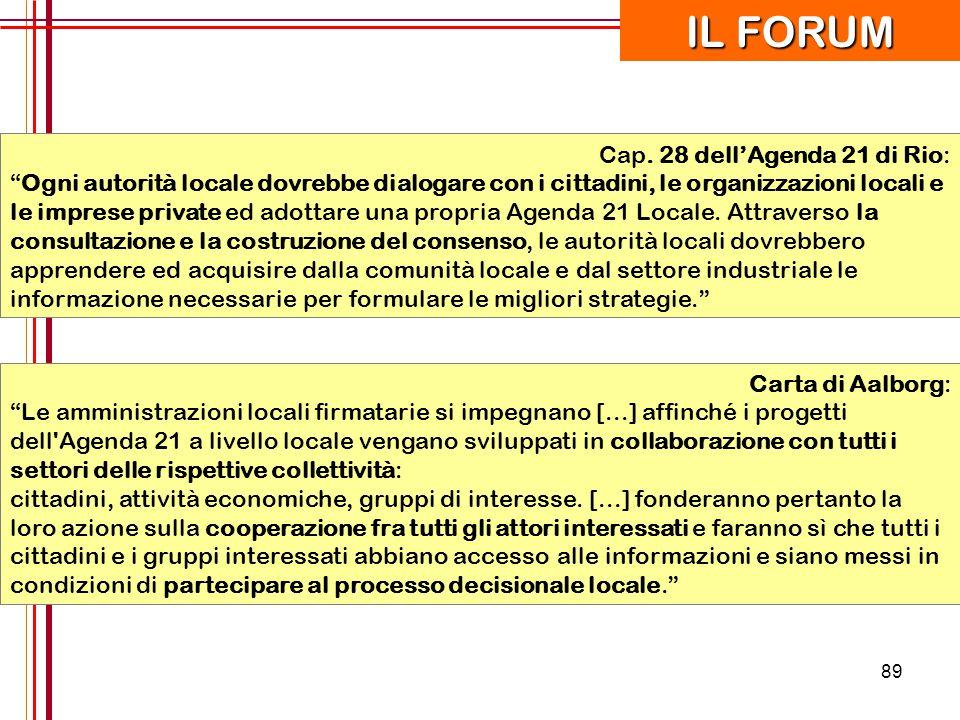"""89 IL FORUM Carta di Aalborg: """"Le amministrazioni locali firmatarie si impegnano [...] affinché i progetti dell'Agenda 21 a livello locale vengano svi"""