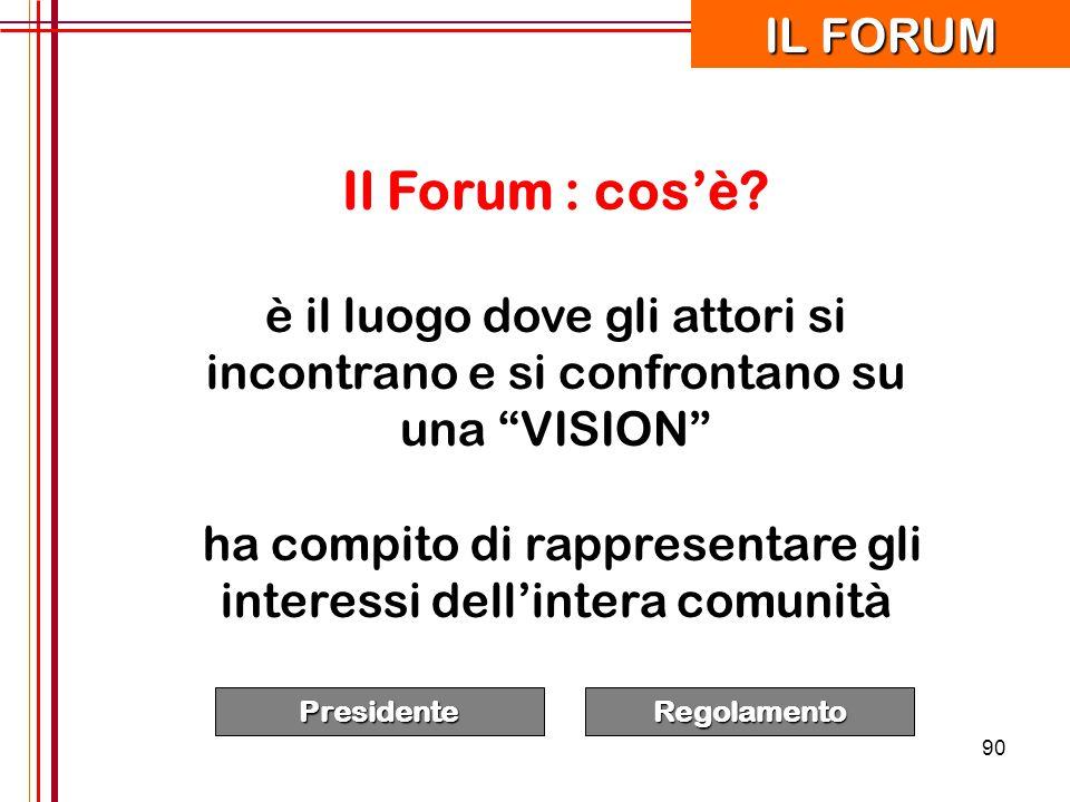 """90 Il Forum : cos'è? è il luogo dove gli attori si incontrano e si confrontano su una """"VISION"""" ha compito di rappresentare gli interessi dell'intera c"""
