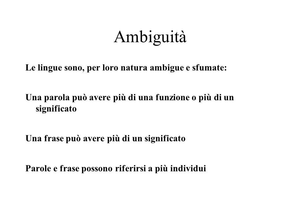 Ambiguità Le lingue sono, per loro natura ambigue e sfumate: Una parola può avere più di una funzione o più di un significato Una frase può avere più di un significato Parole e frase possono riferirsi a più individui