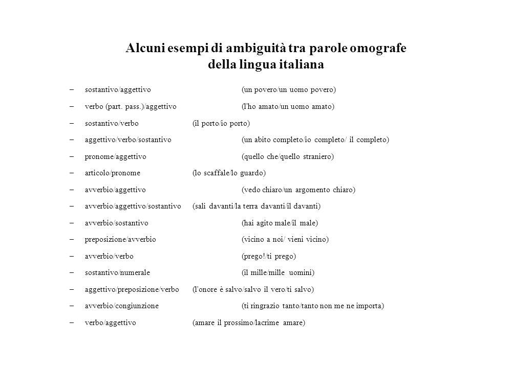 Alcuni esempi di ambiguità tra parole omografe della lingua italiana –sostantivo/aggettivo(un povero/un uomo povero) –verbo (part.