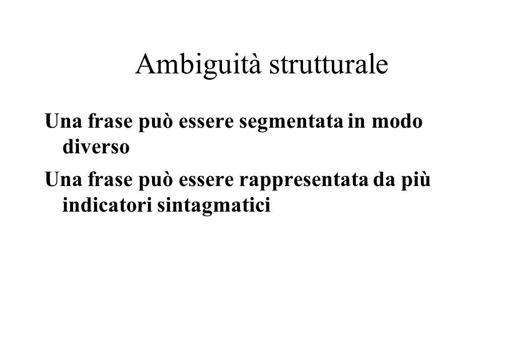Ambiguità strutturale Una frase può essere segmentata in modo diverso Una frase può essere rappresentata da più indicatori sintagmatici