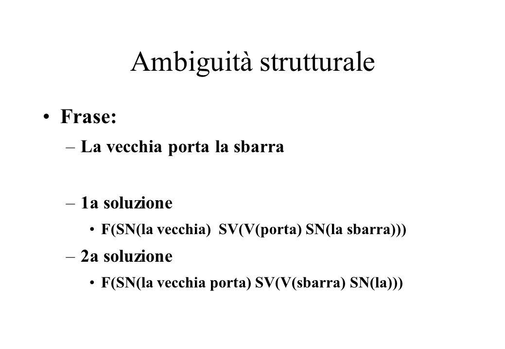 Ambiguità strutturale Frase: –La vecchia porta la sbarra –1a soluzione F(SN(la vecchia) SV(V(porta) SN(la sbarra))) –2a soluzione F(SN(la vecchia porta) SV(V(sbarra) SN(la)))