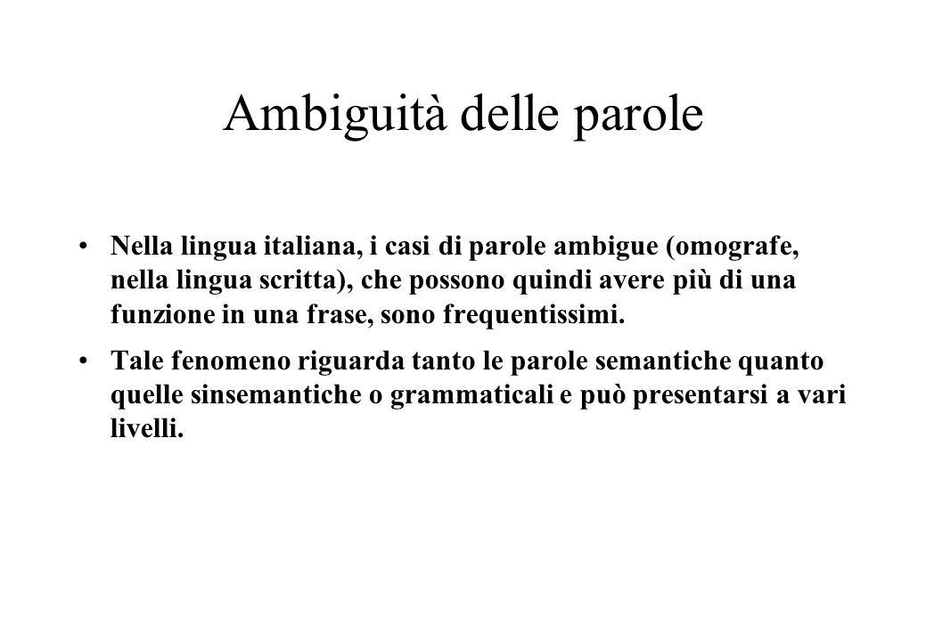 Ambiguità delle parole Nella lingua italiana, i casi di parole ambigue (omografe, nella lingua scritta), che possono quindi avere più di una funzione in una frase, sono frequentissimi.