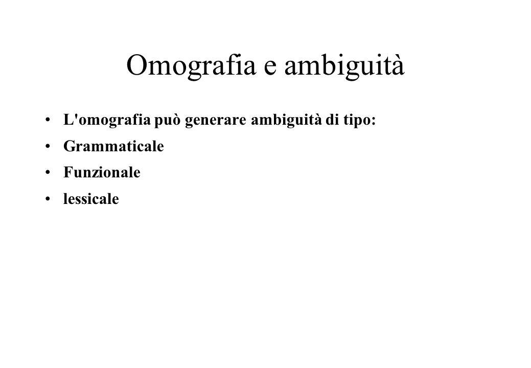 Omografia e ambiguità L omografia può generare ambiguità di tipo: Grammaticale Funzionale lessicale