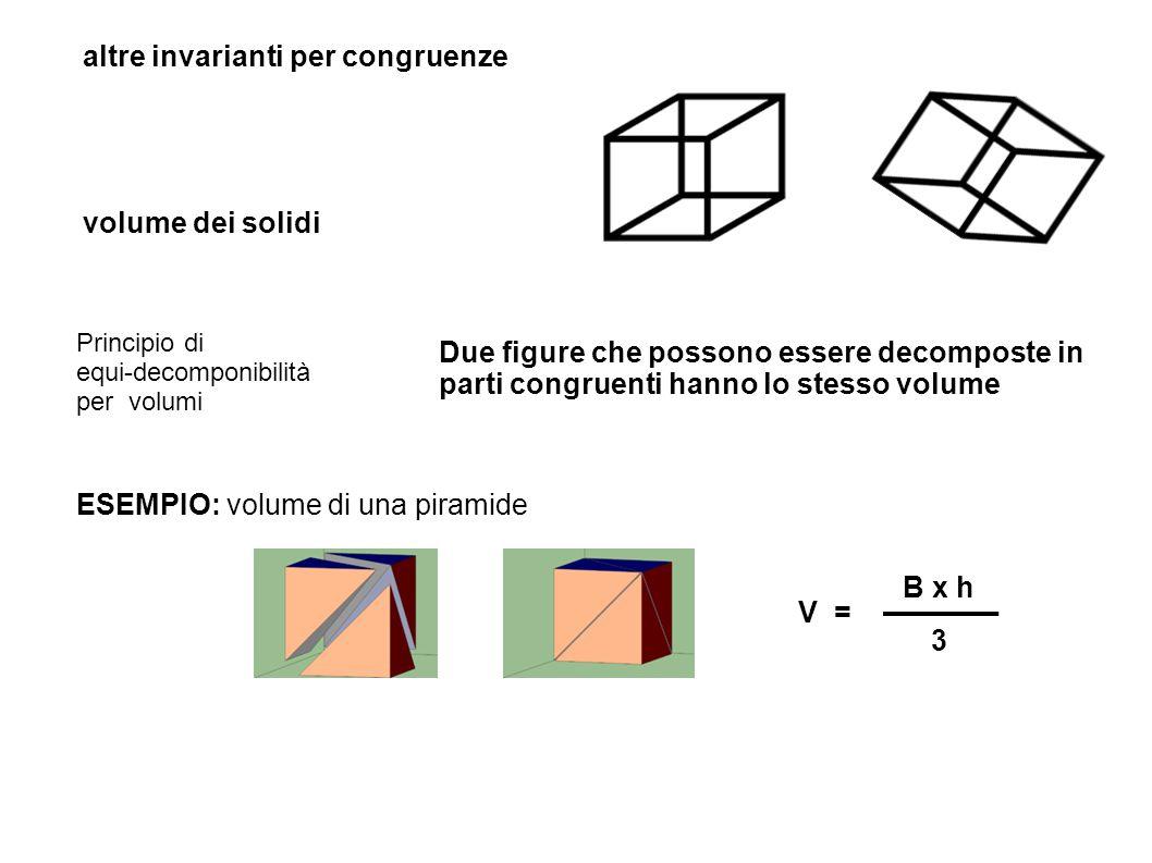 altre invarianti per congruenze volume dei solidi Due figure che possono essere decomposte in parti congruenti hanno lo stesso volume Principio di equ