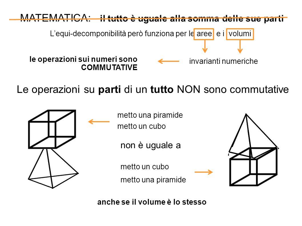 MATEMATICA: il tutto è uguale alla somma delle sue parti L'equi-decomponibilità però funziona per le aree e i volumi invarianti numeriche le operazion