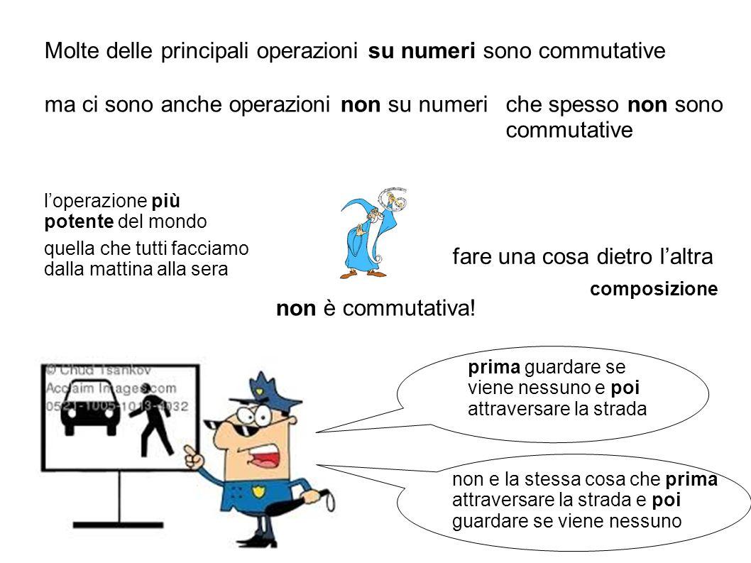 Molte delle principali operazioni su numeri sono commutative ma ci sono anche operazioni non su numeriche spesso non sono commutative l'operazione più