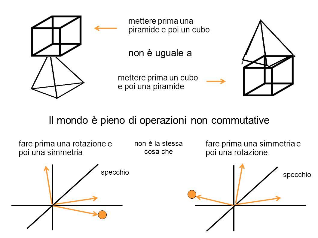 mettere prima un cubo e poi una piramide non è uguale a mettere prima una piramide e poi un cubo fare prima una simmetria e poi una rotazione. fare pr