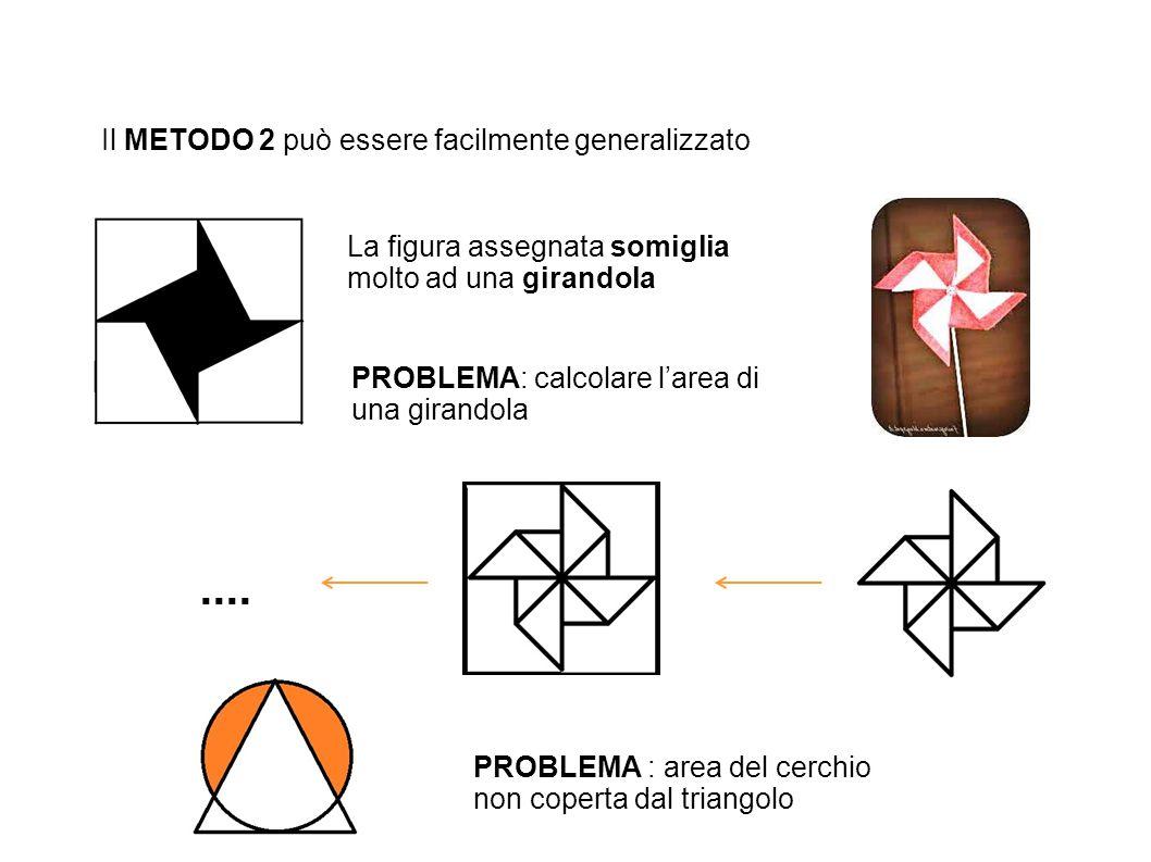 La figura assegnata somiglia molto ad una girandola Il METODO 2 può essere facilmente generalizzato PROBLEMA: calcolare l'area di una girandola.... PR