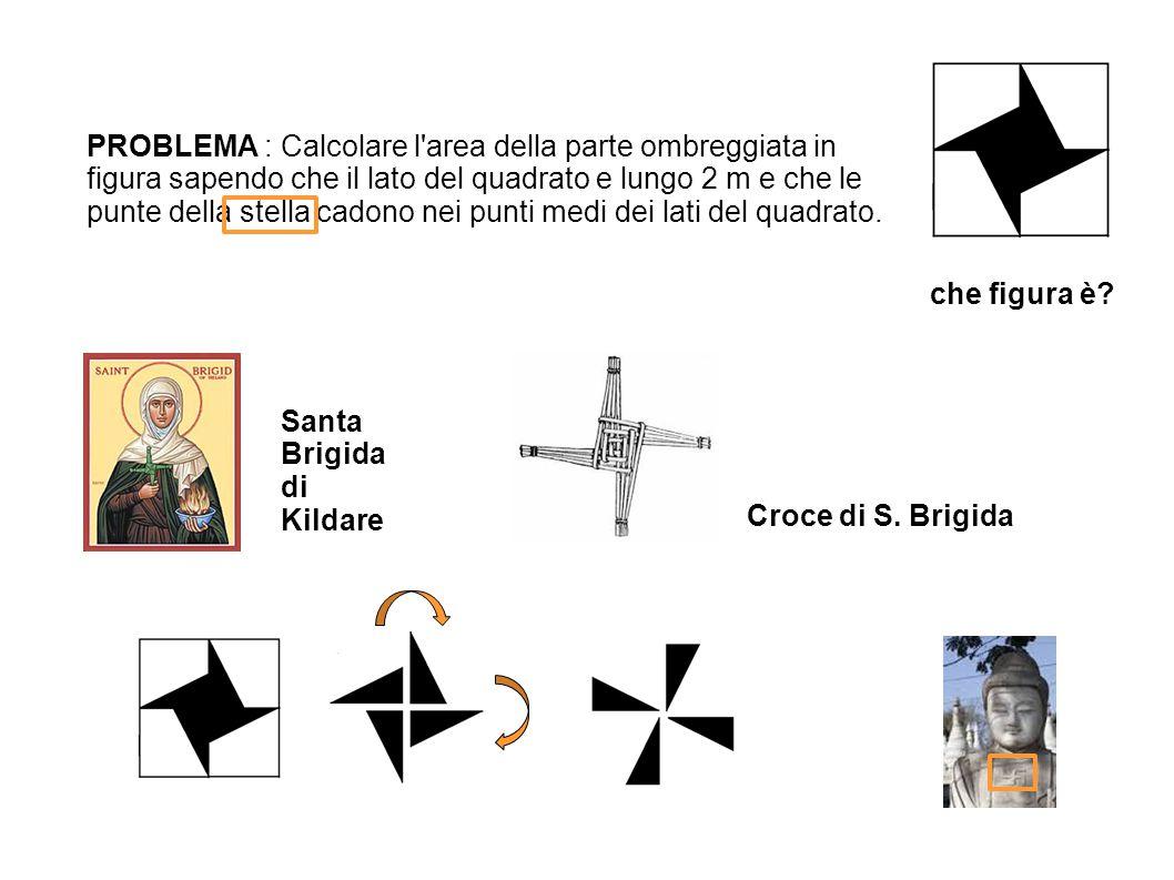 METODO 2 Decomponiamo la figura in quattro parti PRINCIPIO di EQUI-DECOMPONIBILITA' Due figure che possono essere decomposte in parti congruenti hanno la stessa area «se cose uguali sono addizionate a cose uguali, le totalità sono uguali» EUCLIDE – Elementi, libro I EQUI-DECOMPONIBILI