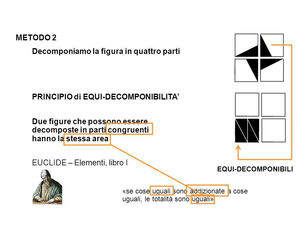 METODO 2 Decomponiamo la figura in quattro parti PRINCIPIO di EQUI-DECOMPONIBILITA' Due figure che possono essere decomposte in parti congruenti hanno