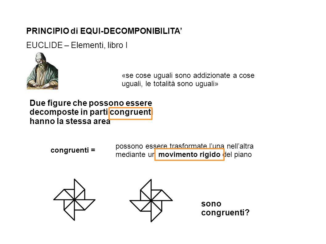 L nella prima casella Ma anche la NORMALE equi-decomponibilità PUO' portare a CONCLUSIONI ERRATE CRITICA alla EQUI-DECOMPONIBILITA' PRINCIPIO di EQUI-DECOMPONIBILITA' Due figure che possono essere decomposte in parti congruenti hanno la stessa area NON PRINCIPIO di EQUI-DECOMPONIBILITA' Due figure che possono essere decomposte in parti congruenti sono uguali «se cose uguali sono addizionate a cose uguali, le totalità sono uguali» EUCLIDE – Elementi, libro I