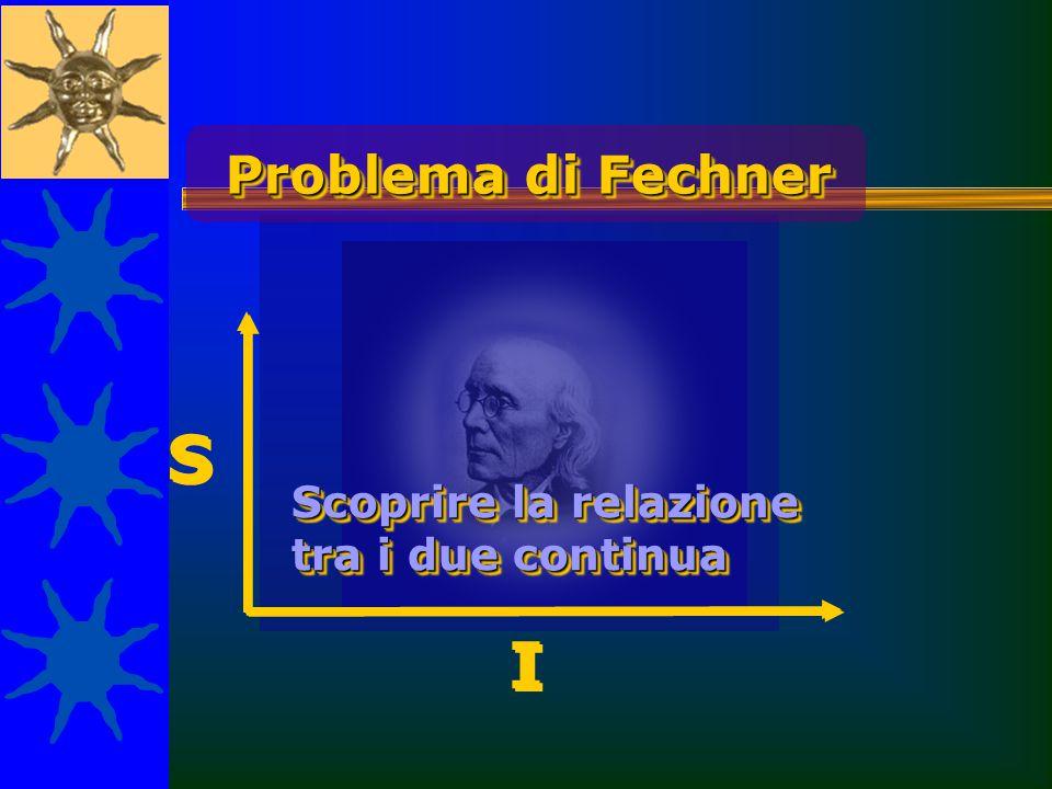 I I S S Problema di Fechner Scoprire la relazione tra i due continua