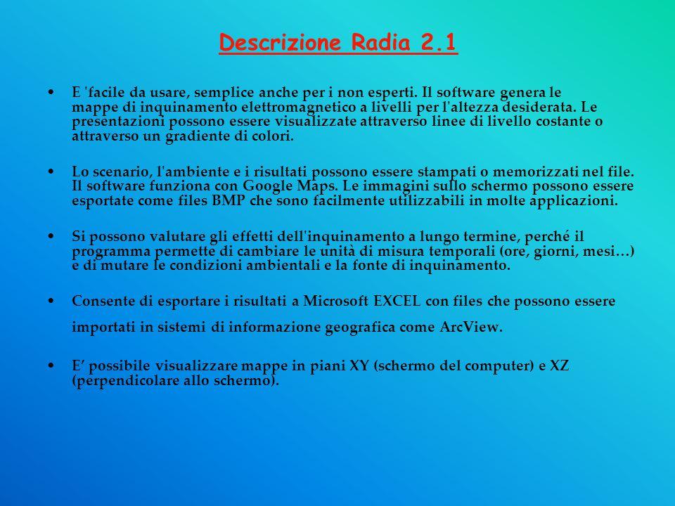 Descrizione Radia 2.1 E facile da usare, semplice anche per i non esperti.