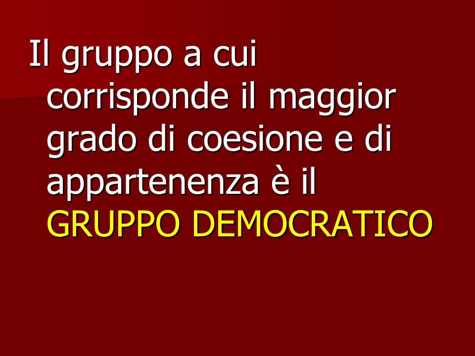 Il gruppo a cui corrisponde il maggior grado di coesione e di appartenenza è il GRUPPO DEMOCRATICO