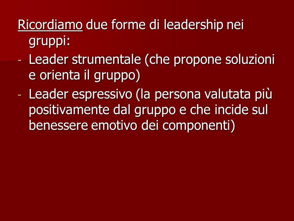 Ricordiamo due forme di leadership nei gruppi: - Leader strumentale (che propone soluzioni e orienta il gruppo) - Leader espressivo (la persona valutata più positivamente dal gruppo e che incide sul benessere emotivo dei componenti)