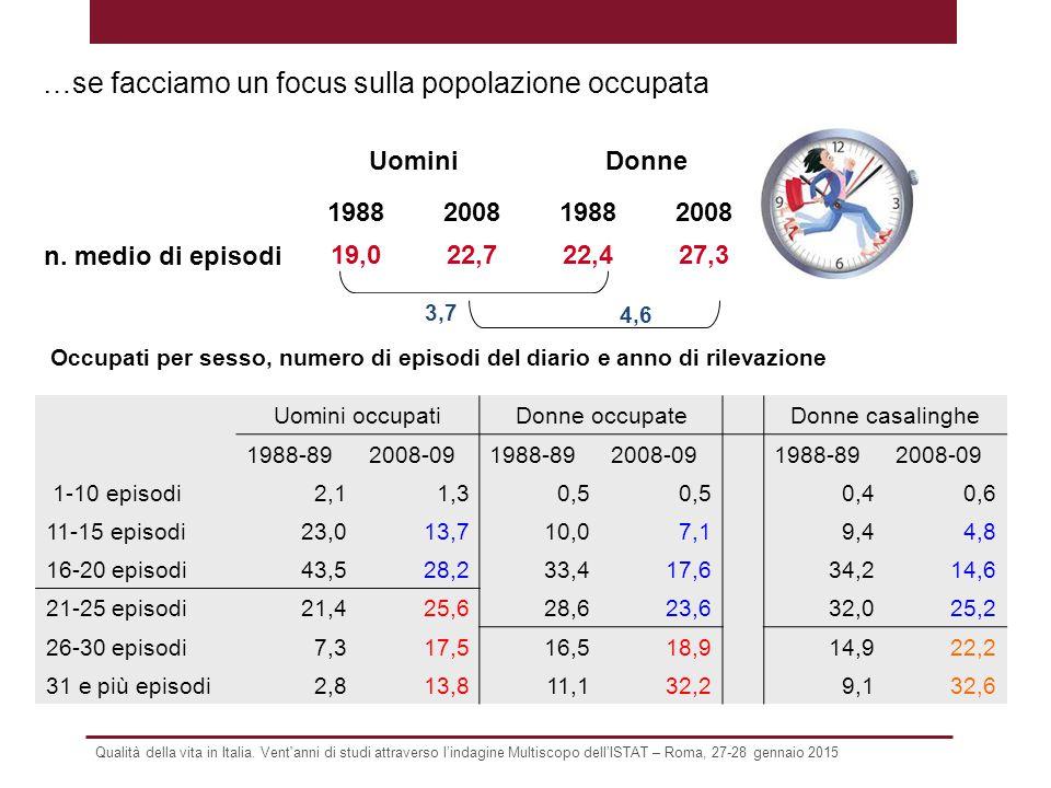 Qualità della vita in Italia. Vent'anni di studi attraverso l'indagine Multiscopo dell'ISTAT – Roma, 27-28 gennaio 2015 …se facciamo un focus sulla po