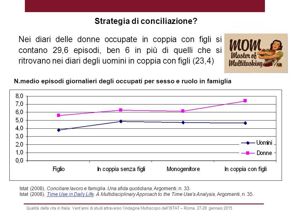 Qualità della vita in Italia. Vent'anni di studi attraverso l'indagine Multiscopo dell'ISTAT – Roma, 27-28 gennaio 2015 Nei diari delle donne occupate