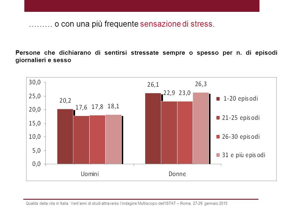 Qualità della vita in Italia. Vent'anni di studi attraverso l'indagine Multiscopo dell'ISTAT – Roma, 27-28 gennaio 2015 ……… o con una più frequente se