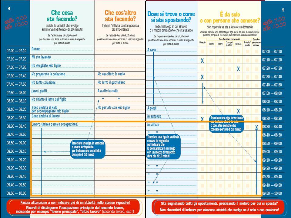 Qualità della vita in Italia. Vent'anni di studi attraverso l'indagine Multiscopo dell'ISTAT – Roma, 27-28 gennaio 2015