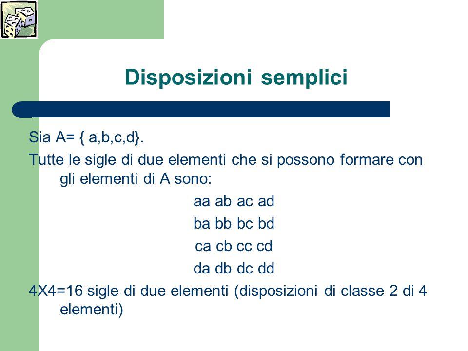 Disposizioni semplici Sia A= { a,b,c,d}.