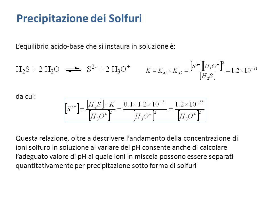 Precipitazione dei Solfuri L'equilibrio acido-base che si instaura in soluzione è: da cui: Questa relazione, oltre a descrivere l'andamento della concentrazione di ioni solfuro in soluzione al variare del pH consente anche di calcolare l'adeguato valore di pH al quale ioni in miscela possono essere separati quantitativamente per precipitazione sotto forma di solfuri