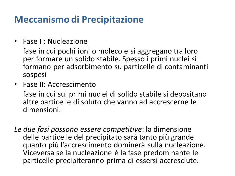 Meccanismo di Precipitazione Fase I : Nucleazione fase in cui pochi ioni o molecole si aggregano tra loro per formare un solido stabile. Spesso i prim