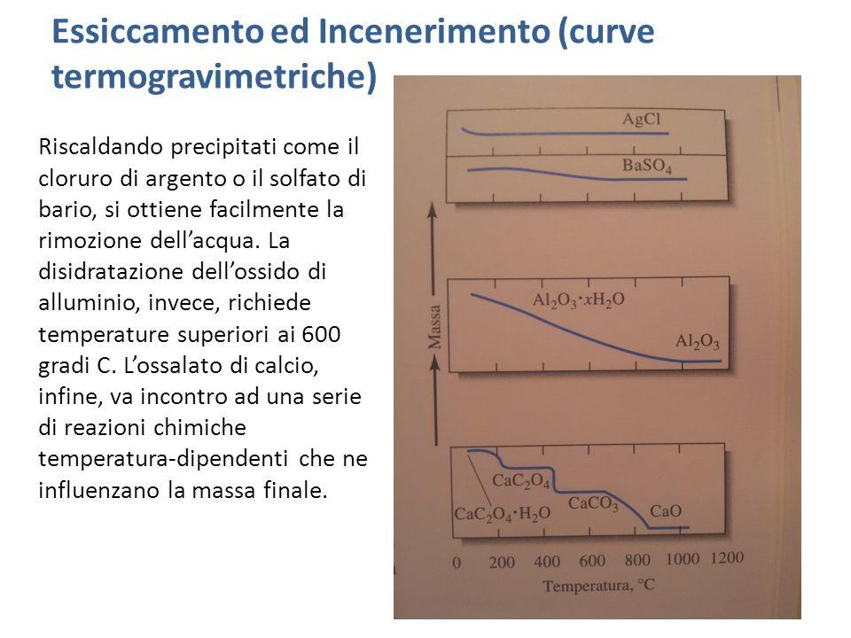 Essiccamento ed Incenerimento (curve termogravimetriche) Riscaldando precipitati come il cloruro di argento o il solfato di bario, si ottiene facilmen