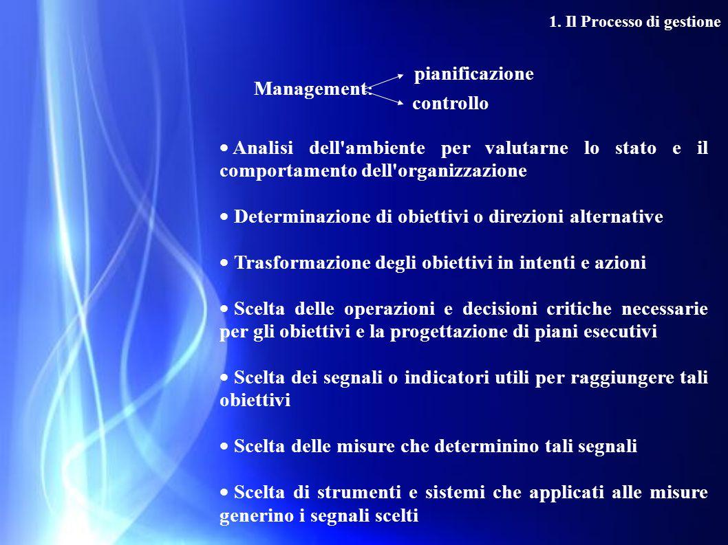 pianificazione controllo 1.