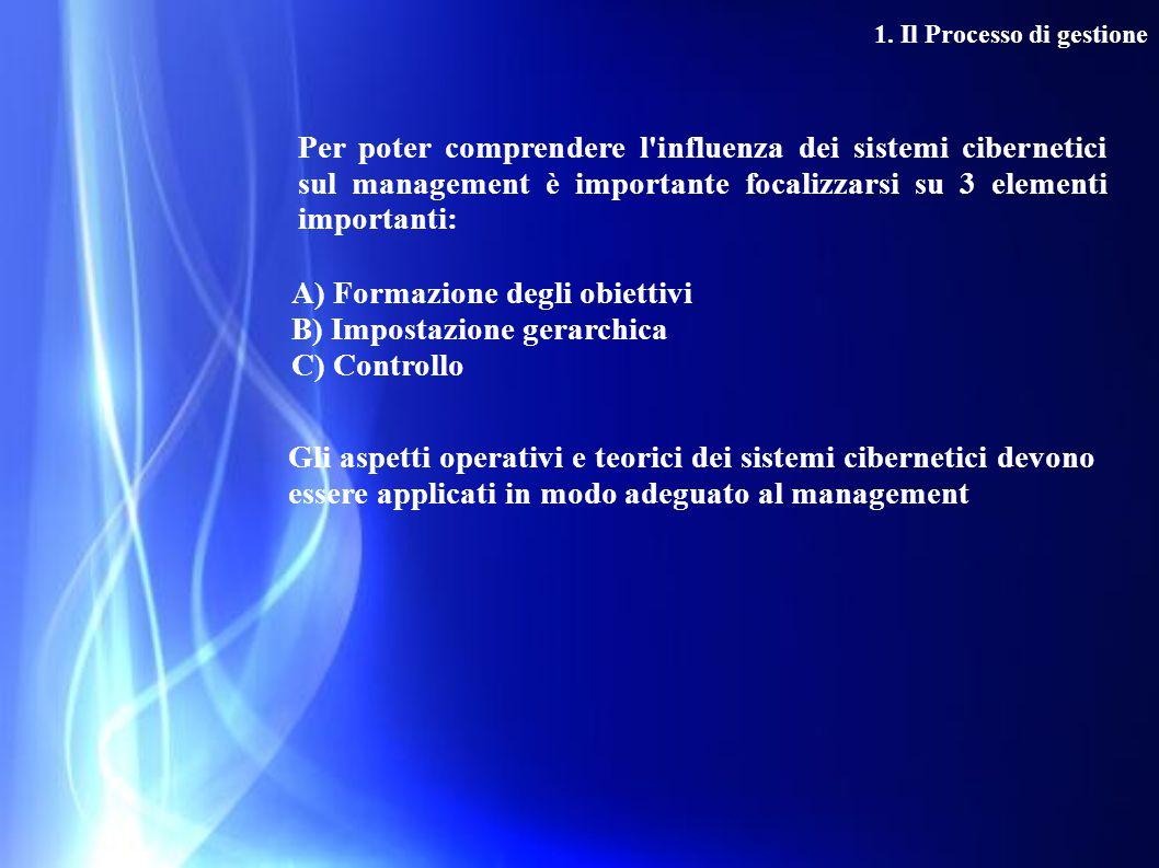 1. Il Processo di gestione A) Formazione degli obiettivi B) Impostazione gerarchica C) Controllo Gli aspetti operativi e teorici dei sistemi ciberneti