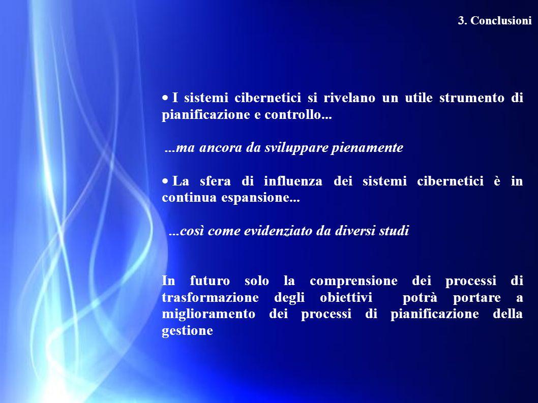 3. Conclusioni  I sistemi cibernetici si rivelano un utile strumento di pianificazione e controllo......ma ancora da sviluppare pienamente  La sfera