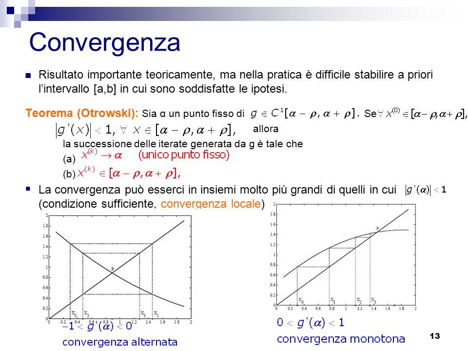 13 Convergenza Risultato importante teoricamente, ma nella pratica è difficile stabilire a priori l'intervallo [a,b] in cui sono soddisfatte le ipotes