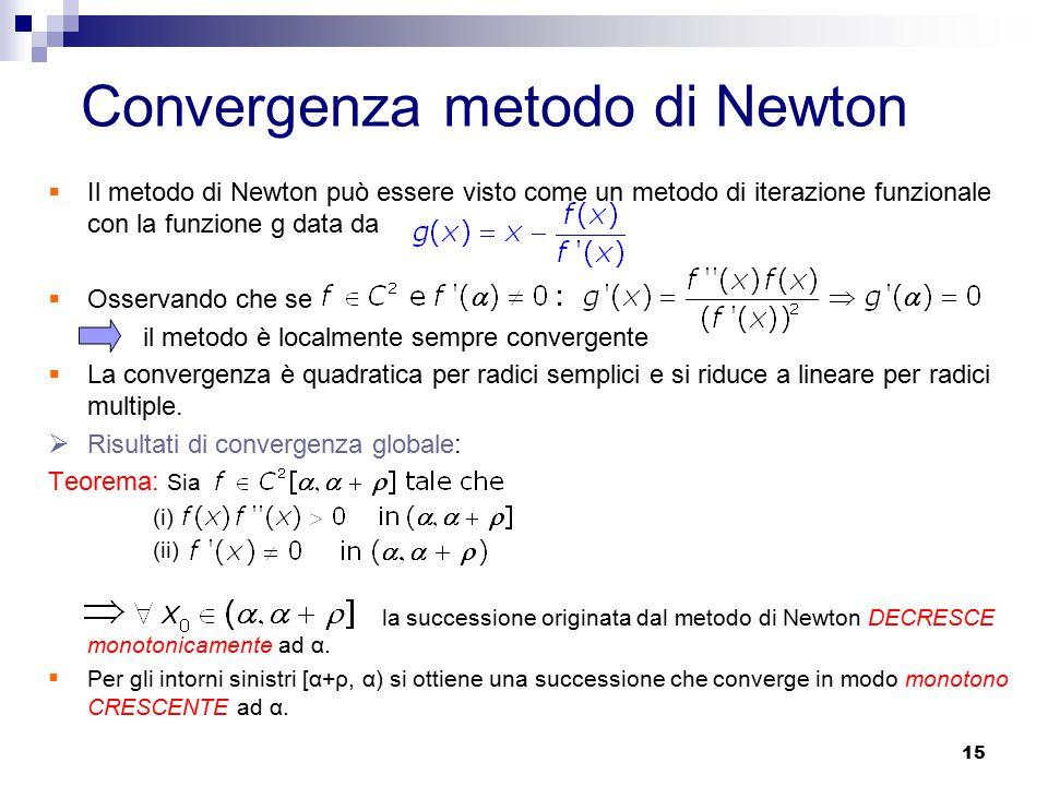 15 Convergenza metodo di Newton  Il metodo di Newton può essere visto come un metodo di iterazione funzionale con la funzione g data da  Osservando che se il metodo è localmente sempre convergente  La convergenza è quadratica per radici semplici e si riduce a lineare per radici multiple.