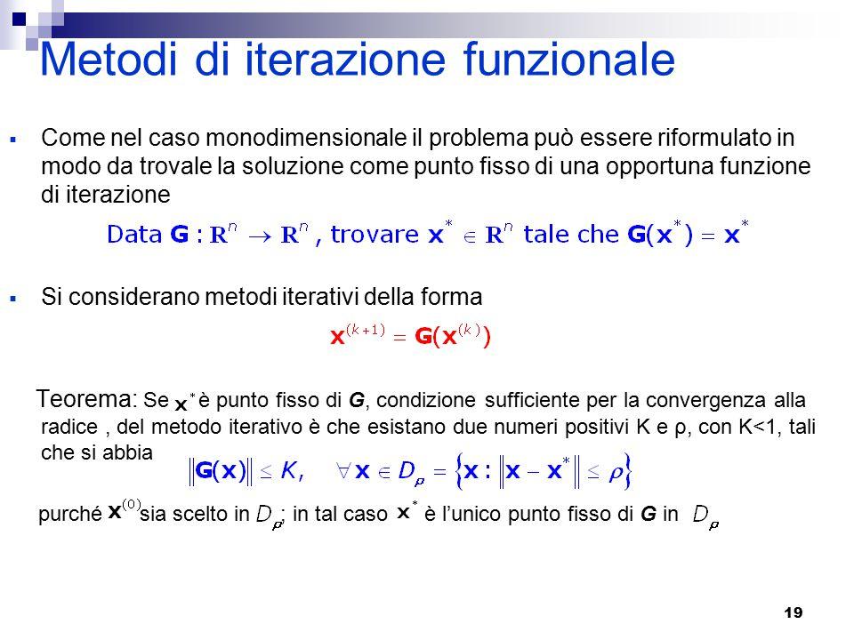 19 Metodi di iterazione funzionale  Come nel caso monodimensionale il problema può essere riformulato in modo da trovale la soluzione come punto fiss